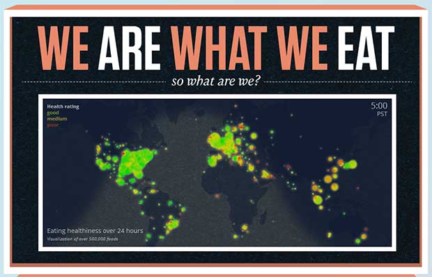 We-Are-What-We-Eat-HTML5